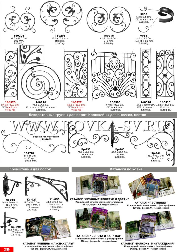 29. декоративные группы для лестничных ограждений балясины