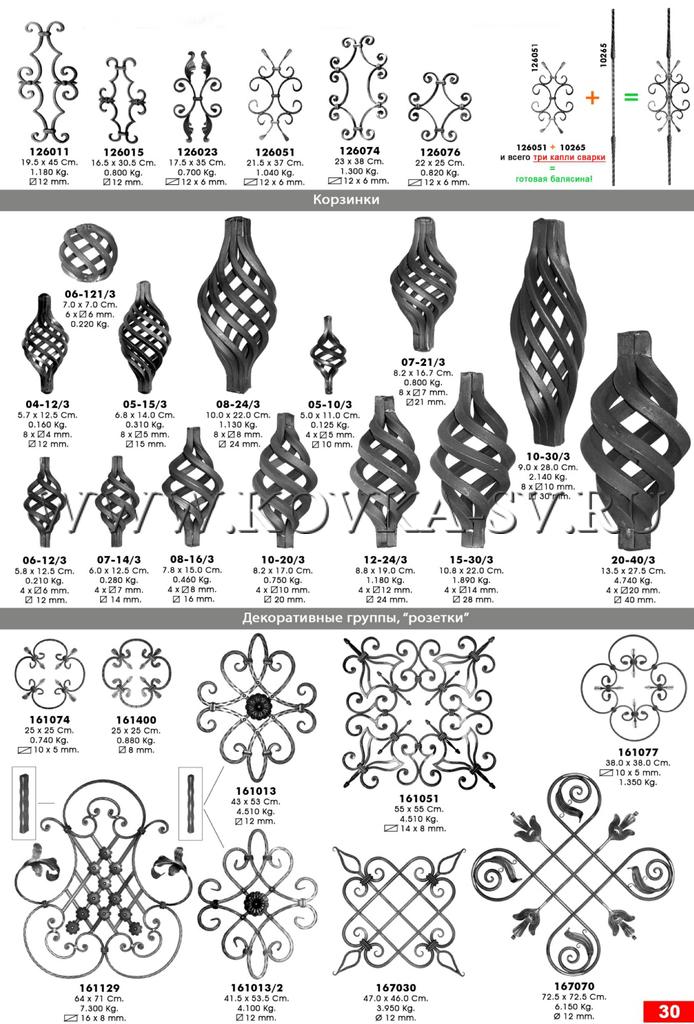 30. декоративные группы в сборе для быстрого изготовления балясин