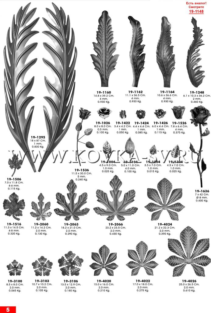 5.Кованые литые и штампованые листья